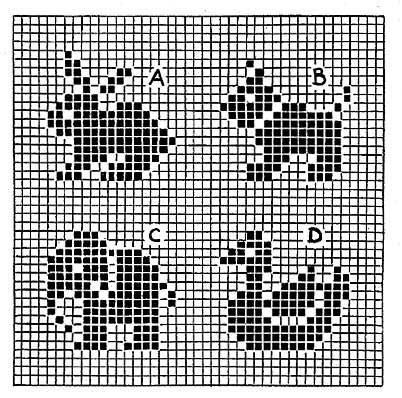 Bedtime Story Afghan Pattern | Knitting Patterns