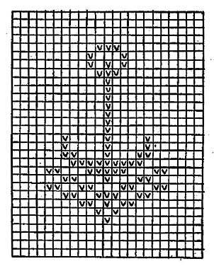 free skull knitting pattern - domiKNITrix