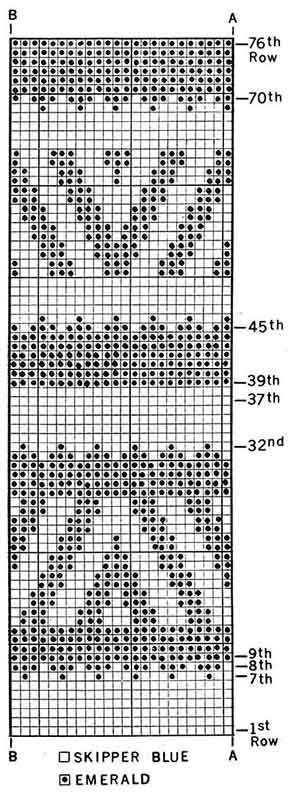 Mohawk Valley Afghan Pattern chart
