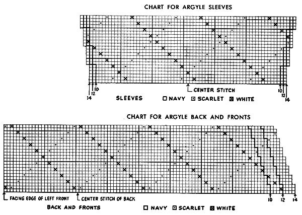 Woman's Argyle Jacket Pattern Chart