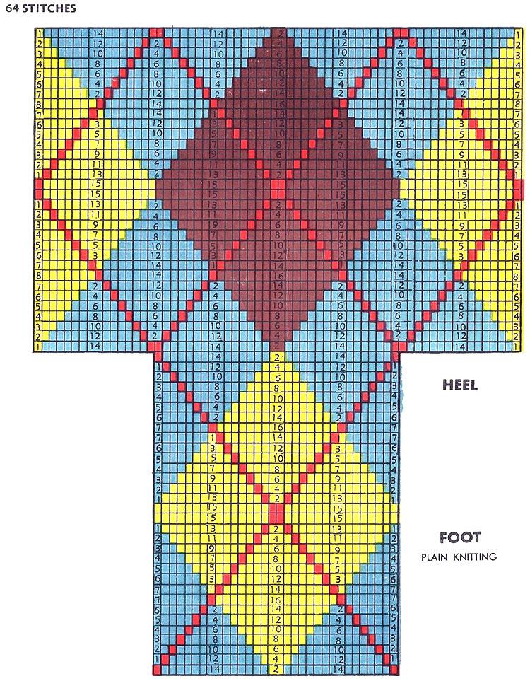 Argyle Slack Socks or Anklets Pattern #6401L chart