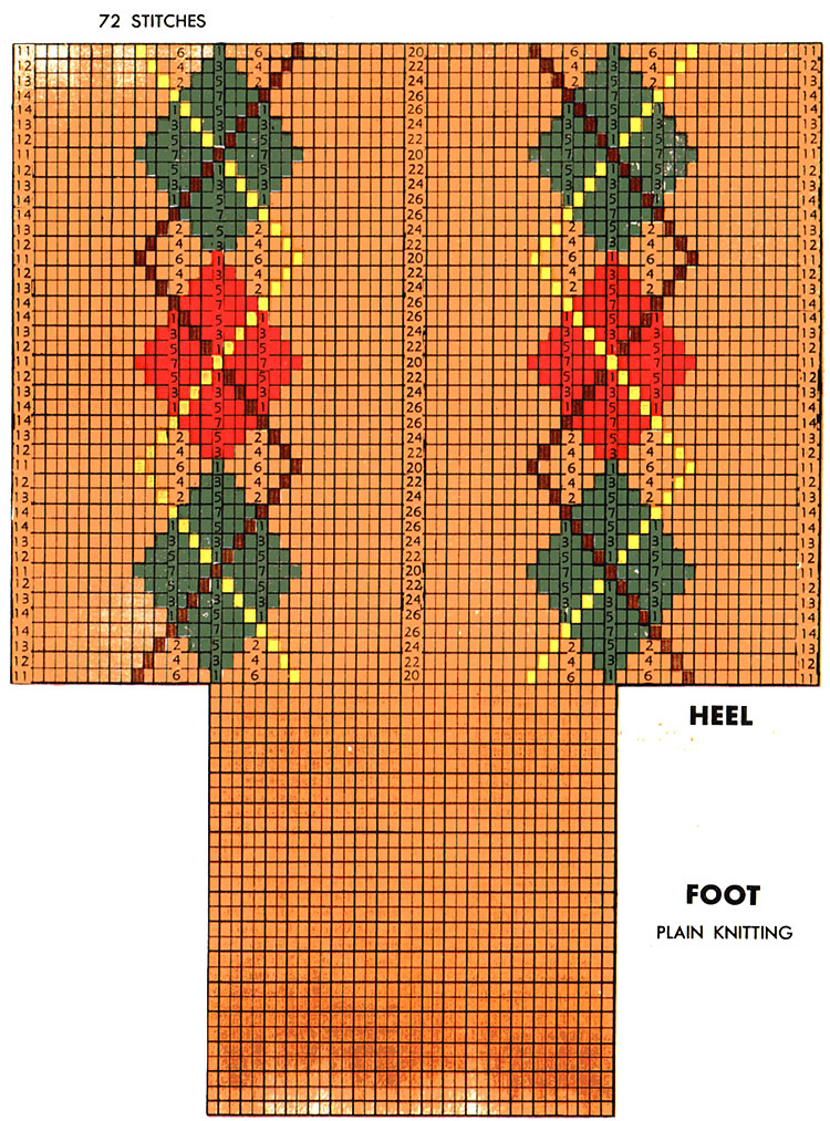 Argyle Clock Socks Pattern #7205 chart