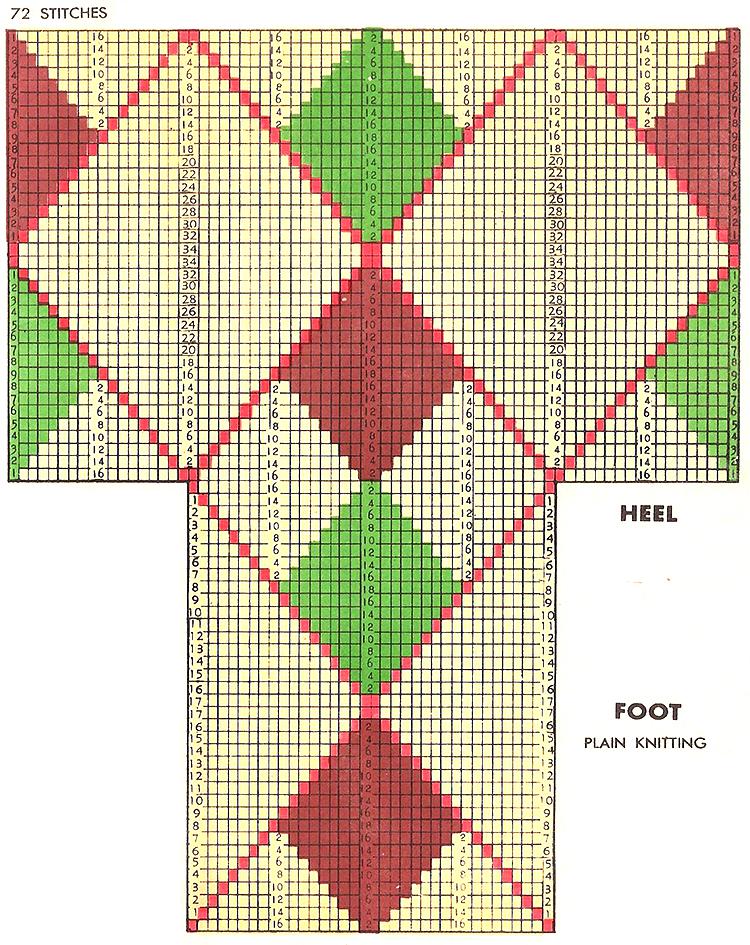 Classic Argyle Socks Pattern #7206