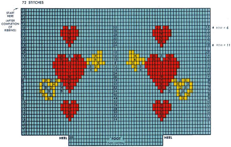 Heart-Key Clock Socks Pattern #72102 chart