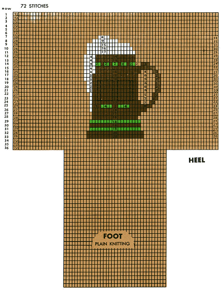 Beer Mug Socks Pattern #7223 chart