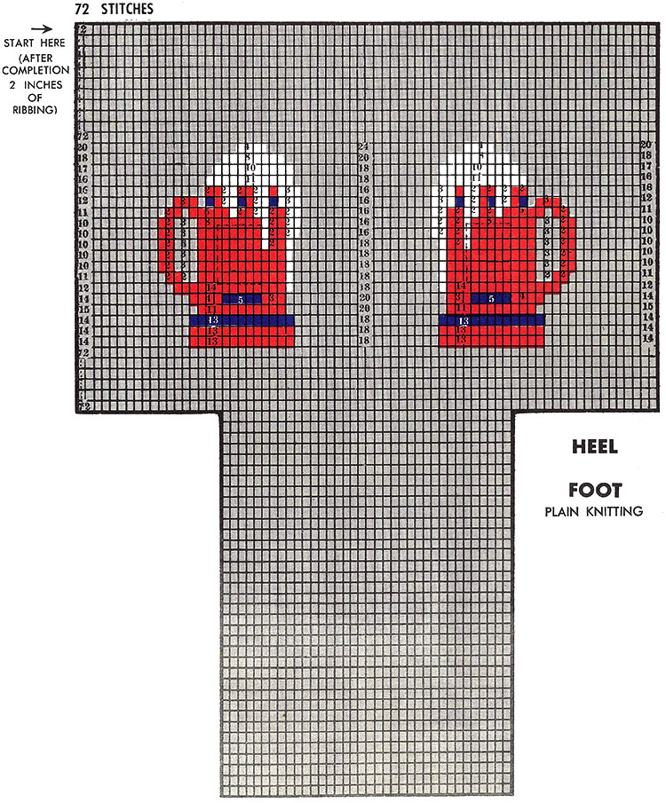 Twin Beer Mugs Socks Pattern #7225 chart