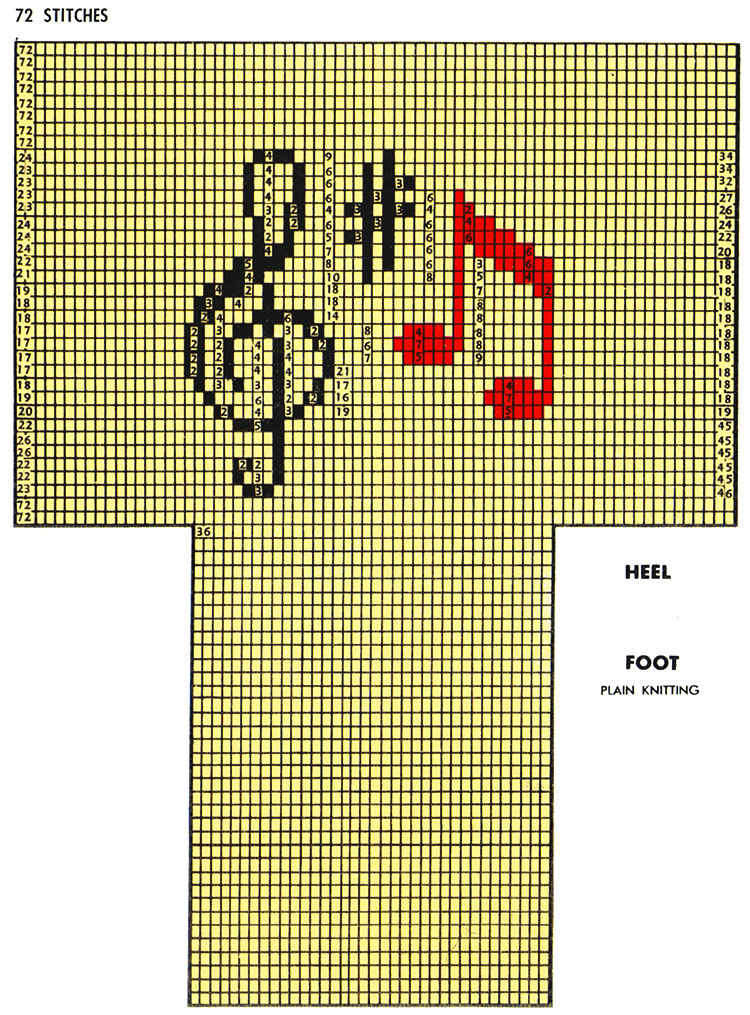 Music Socks Pattern #7237 chart