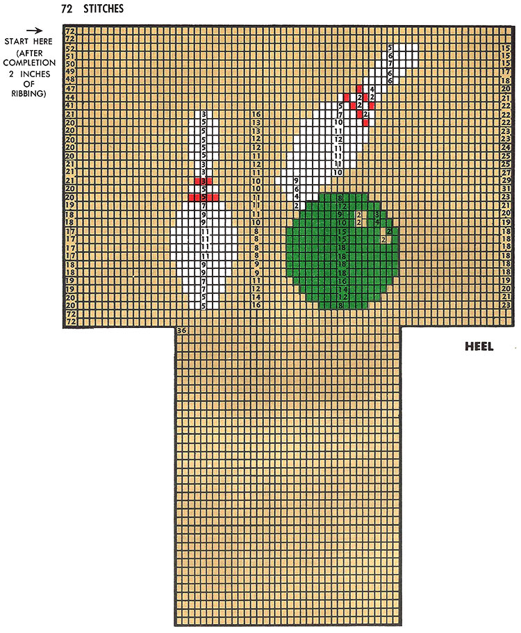 Bowling Socks Pattern #7239 chart