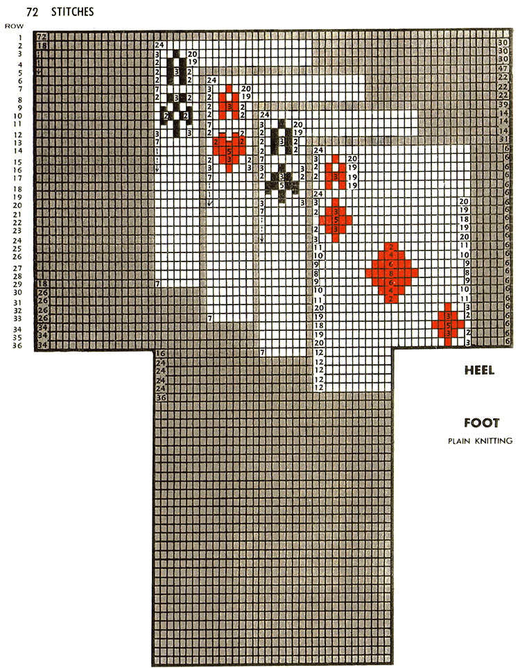 4 Aces Socks Pattern #7240 chart