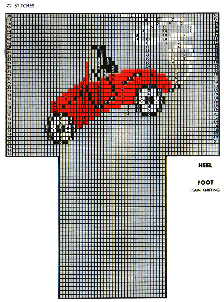 Hot Rod Socks Pattern #7251 chart