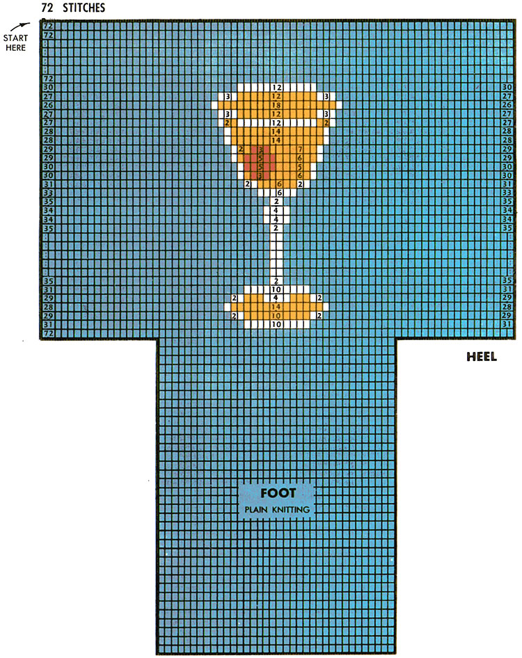 Manhattan Cocktail Socks Pattern #7258 chart