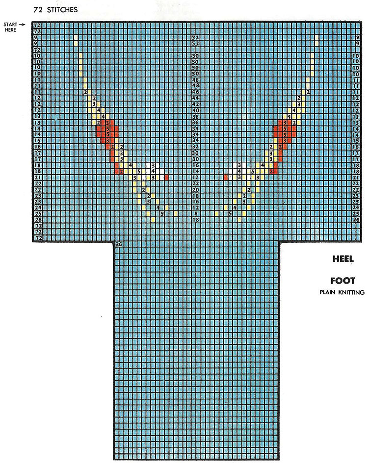 Diving Girl Socks Pattern #7260 chart