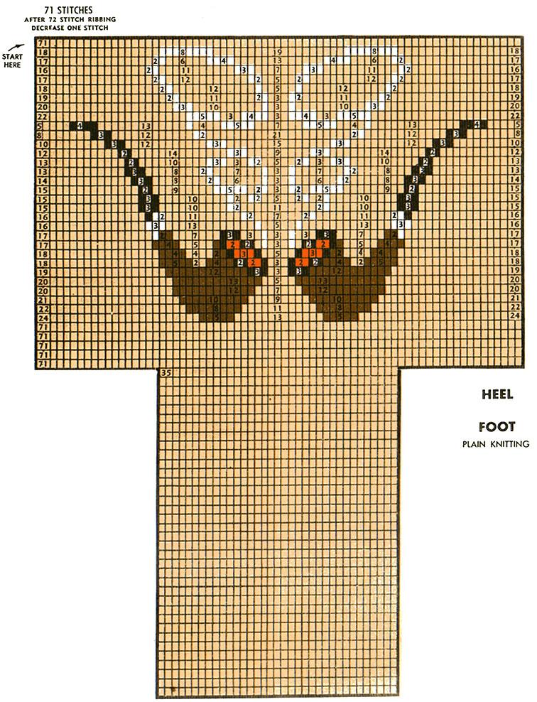 Pipe Dreams Socks Pattern #7262 chart