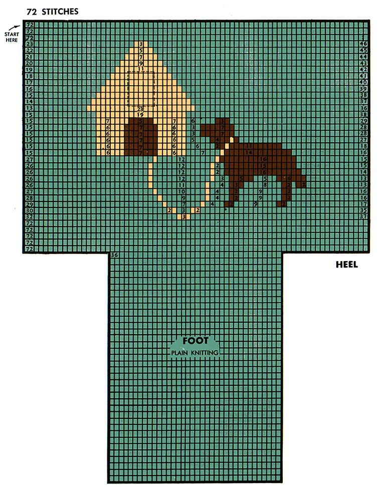 Dog House Socks Pattern #7265 chart
