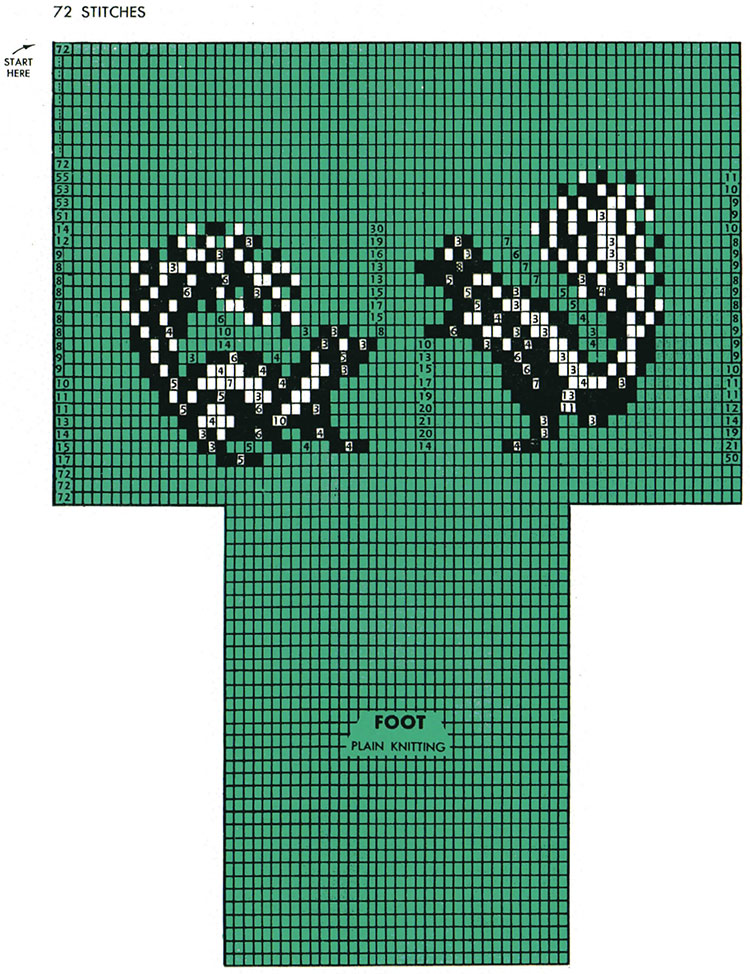 Skunk Socks Pattern #7269 chart