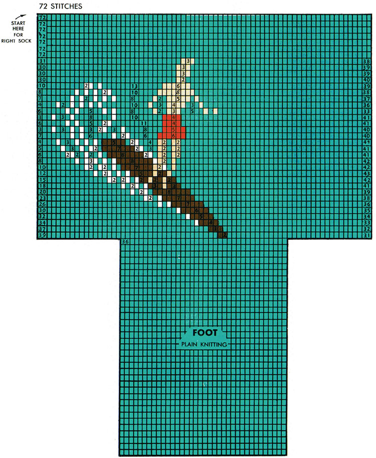 Surf Rider Socks Pattern #7271