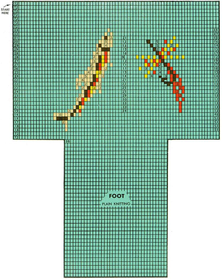 Fishin' Socks Pattern #7273 chart