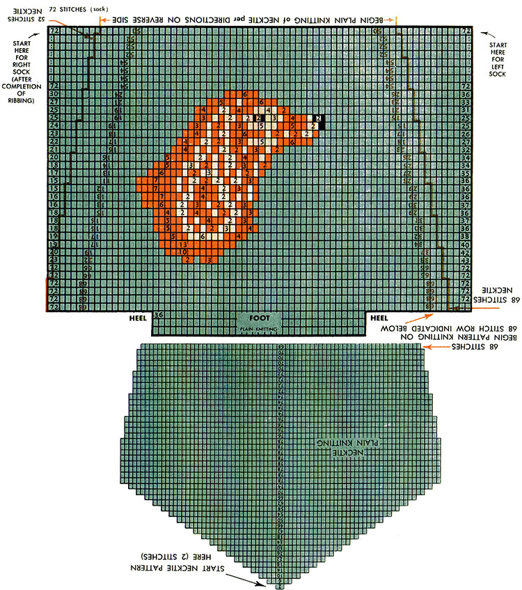 Cocker Spaniel Socks and Necktie Pattern #7290 chart