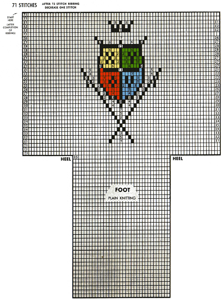 Coat of Arms Socks Pattern #7294