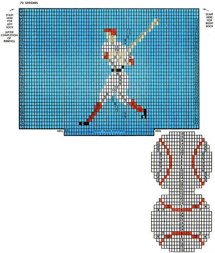 Baseball Player Socks Pattern #7295 chart