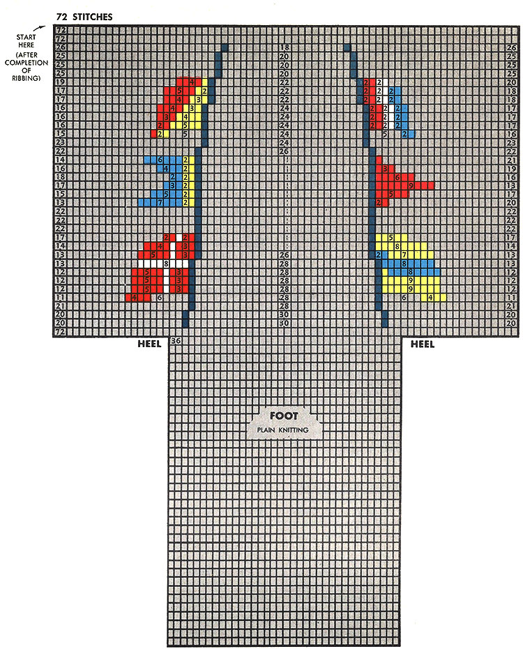 Signal Flags Socks Pattern #7298 chart