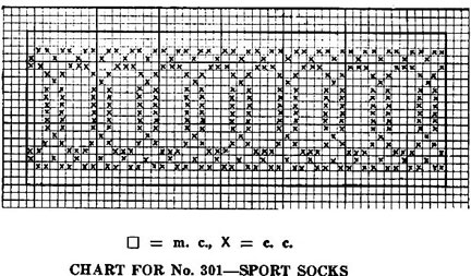 Sport Socks Pattern Chart
