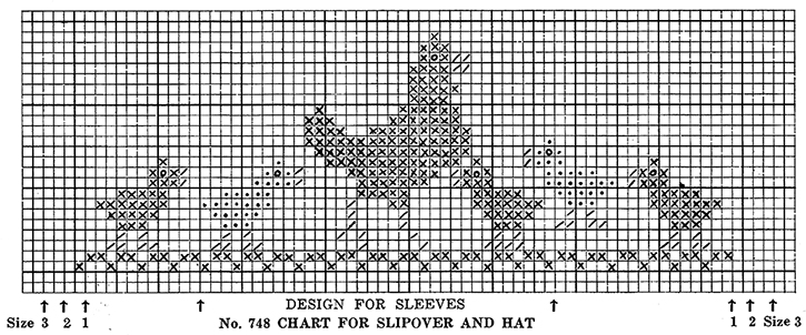 Slipover and Hat Pattern #747 chart