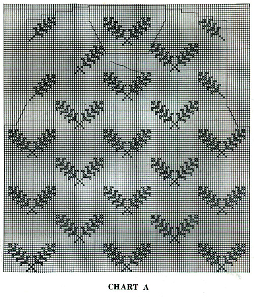 Scandinavian Sweater Pattern No. 5302 Chart 1