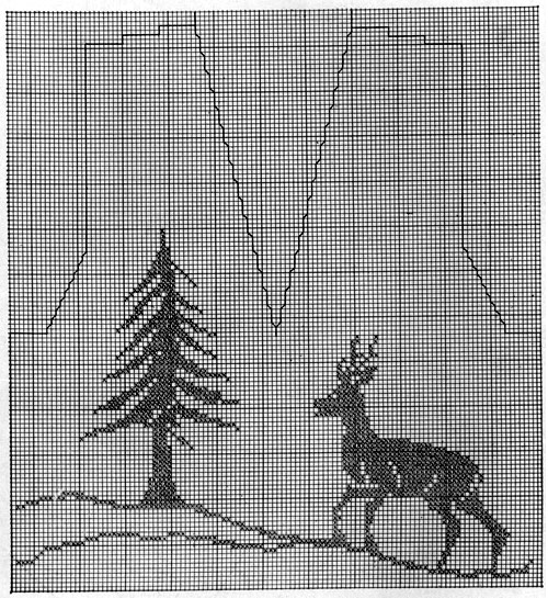 Scandinavian Sweater Pattern No. 5314 Chart