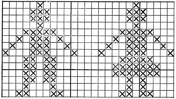 Classic Mittens Pattern #5605 chart
