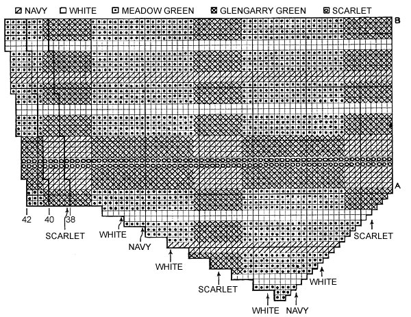 Duncan Tartan Weskit Pattern chart