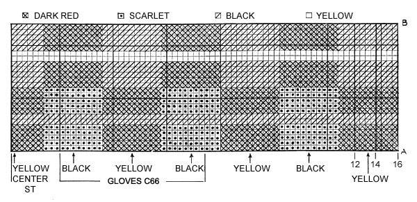 Wallace Tartan Gloves Pattern chart