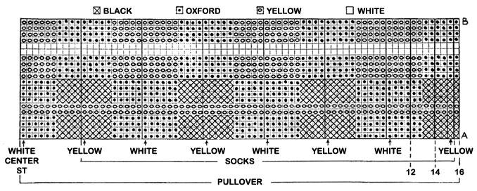 Barclay Tartan Socks Pattern chart