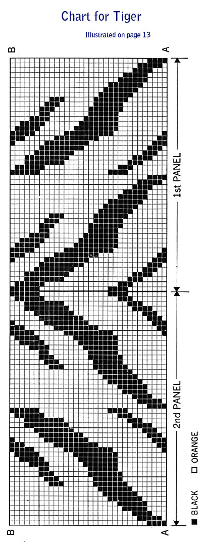 Tiger Afghan Pattern chart