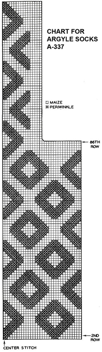 Bold Diamond Argyle Socks Pattern chart