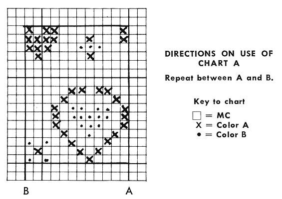 Hat Pattern 3879 chart 1
